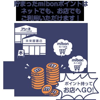 貯まったmibonポイントはお店でもご利用いただけます